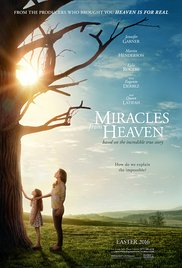 Miracles from Heaven iPad Movie Download