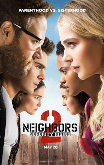 Neighbors 2: Sorority Rising iPad Movie Download